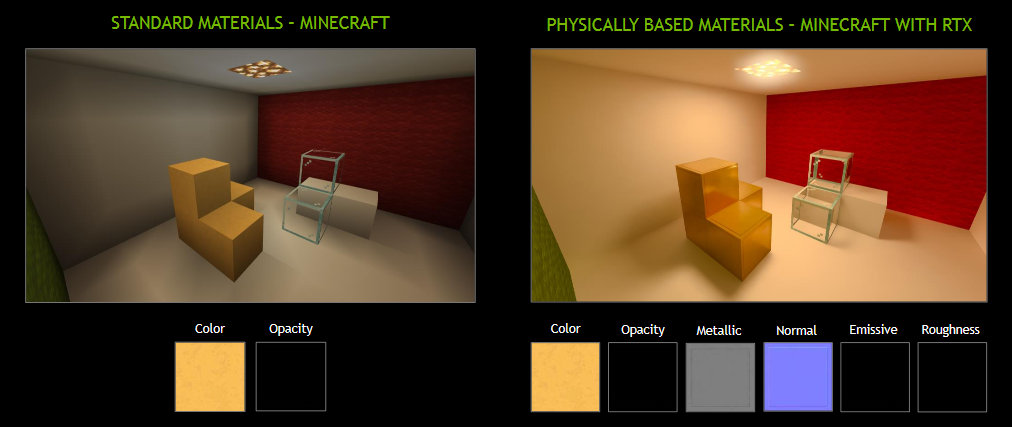 Minecraft with RTX Physically based materials